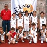Košarkaški klub ''Uno Grande'' Zrenjanin